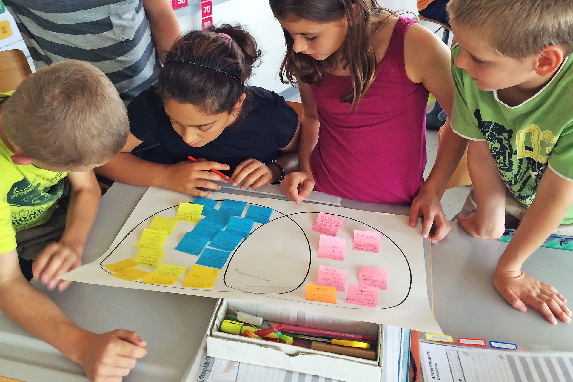vier Lernende erstellen ein Venn-Diagramm auf einem Plakat