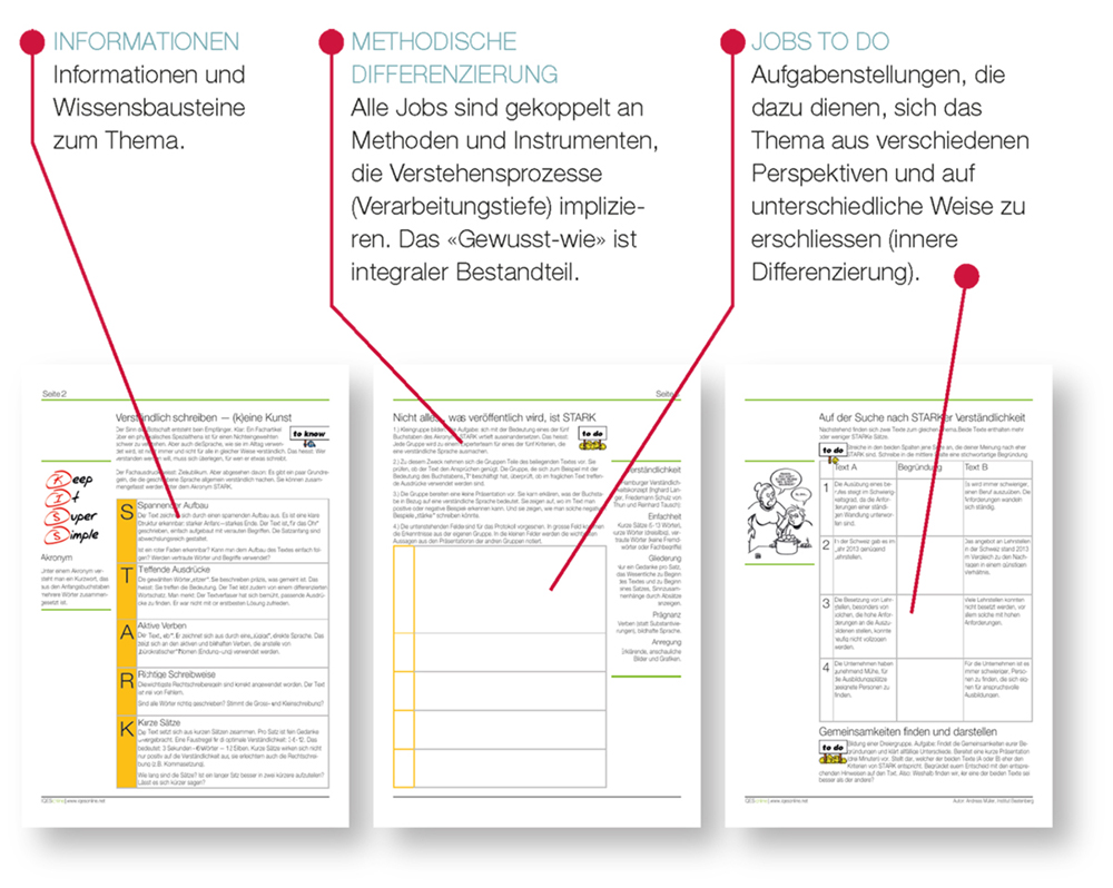 Innenseiten LernJob: Informationen, Methodische Differenzierung, Jobs to do