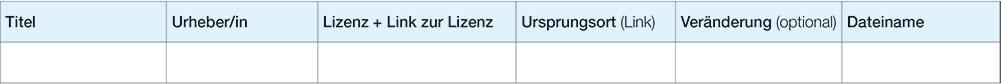 Tabelle Struktur Materialverwaltung