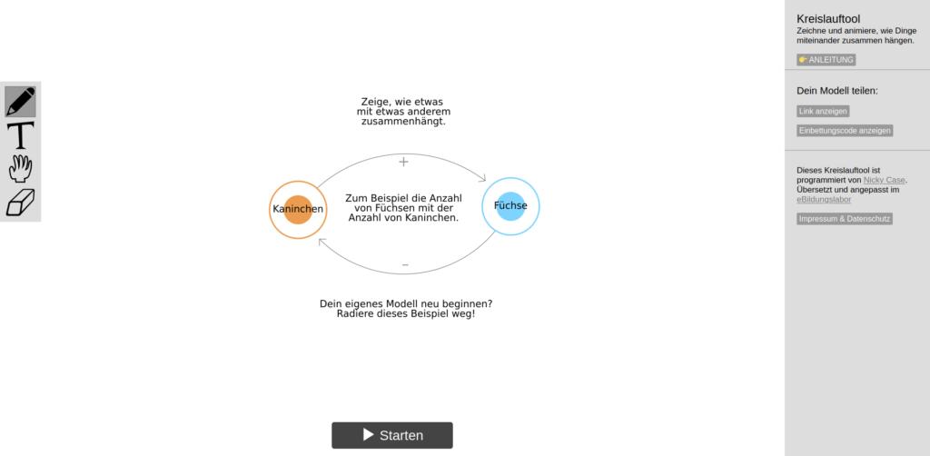 Screenshot Kreislauftool