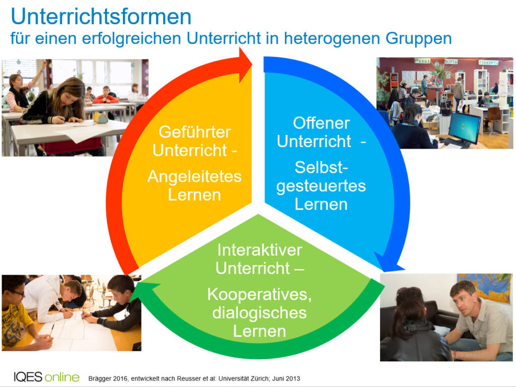 Unterrichtsformen für einen erfolgreichen Unterricht in heterogenen Gruppen