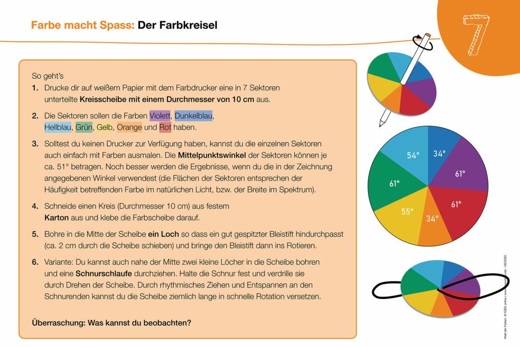 Welt der Farben Karte 7: Farbkreisel